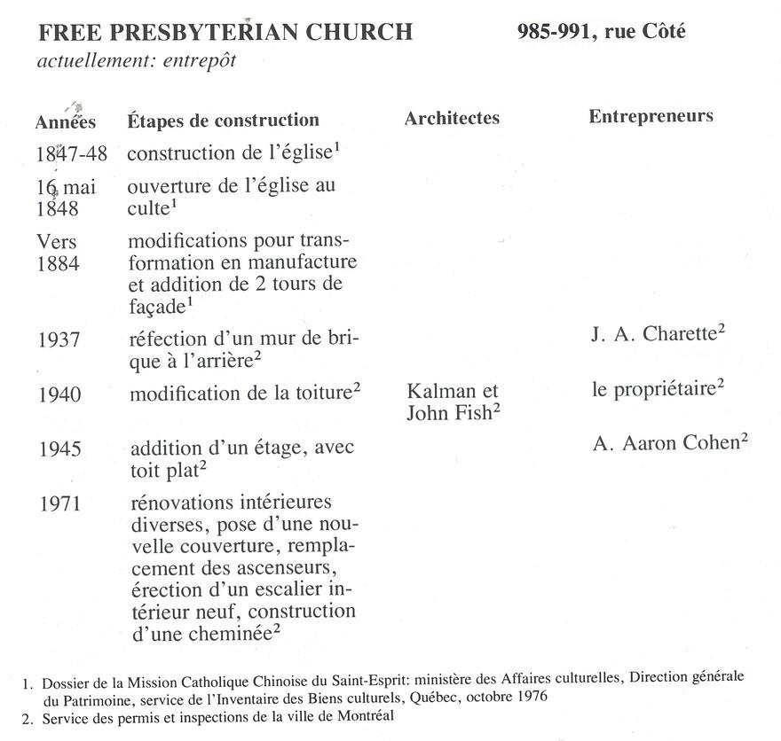 1981.03-rattcum-égl. FreePresbChurch 3de4 - Copie