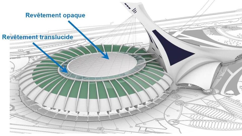 Illustration du stade olympique.